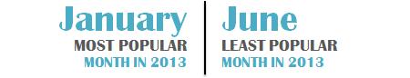 belgium-month-year