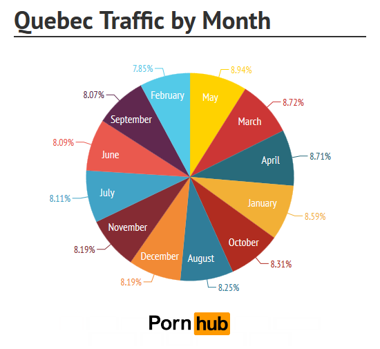 quebec-month