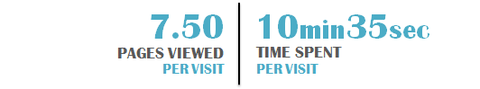 south-africa-pages-duration
