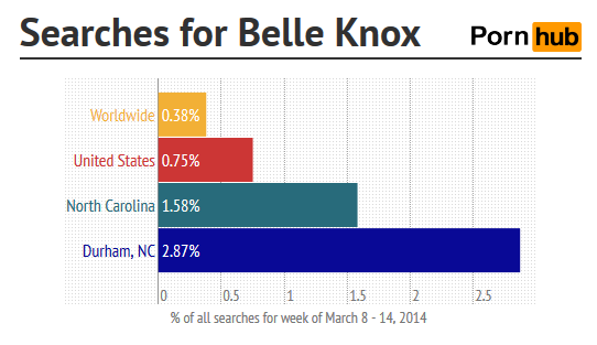 belle-knox-searches-region