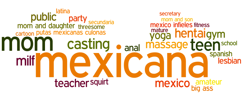 pornhub-mexico-top-terms-wordcloud