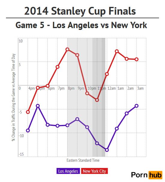 pornhub-2014-stanley-cup-finals-game-5