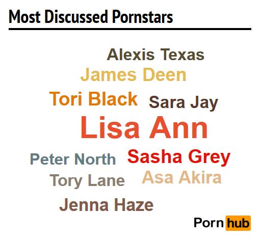 pornhub-comments-discussed-pornstars