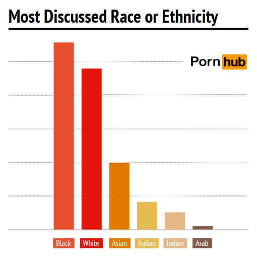 pornhub-comments-race-ethnicity
