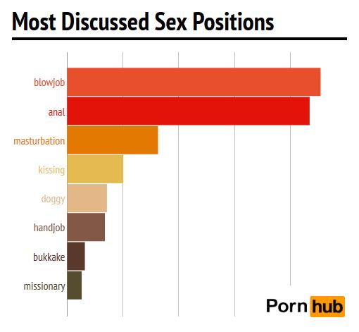 pornhub-comments-sex-positions