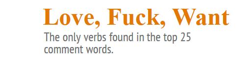 pornhub-comments-verbs
