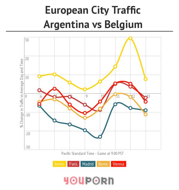 eurocities-argentinavsbelgium