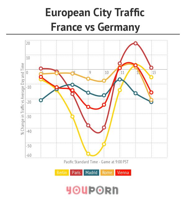 eurocities-francevsgermany