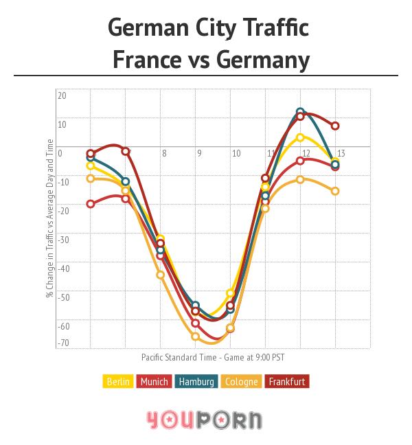 germancities-francevsgermany