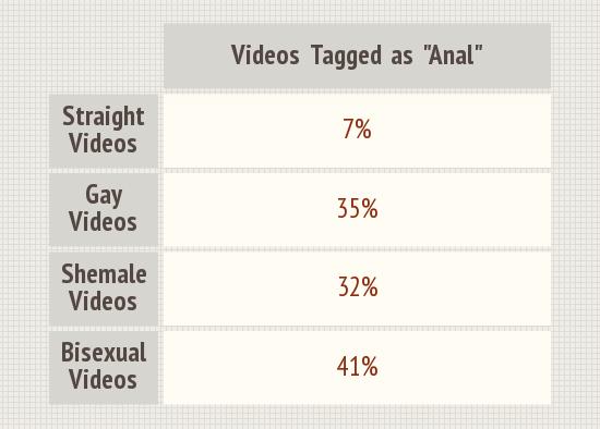 pornhub-videos-tagged-anal