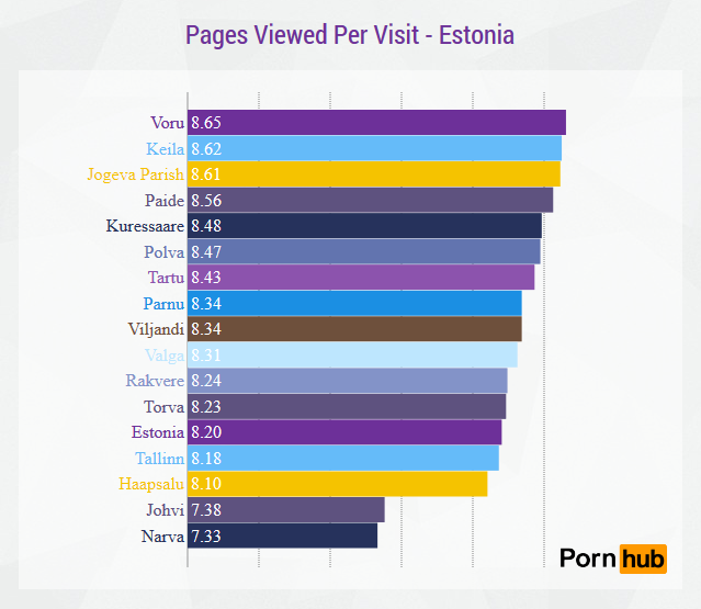 pornhub-estonia-pages