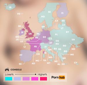 pornhub-europe-console