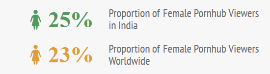 pornhub-india-female-proportions