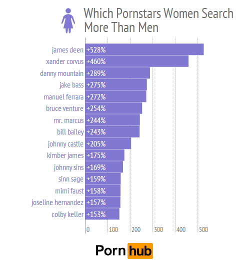 best search list porn