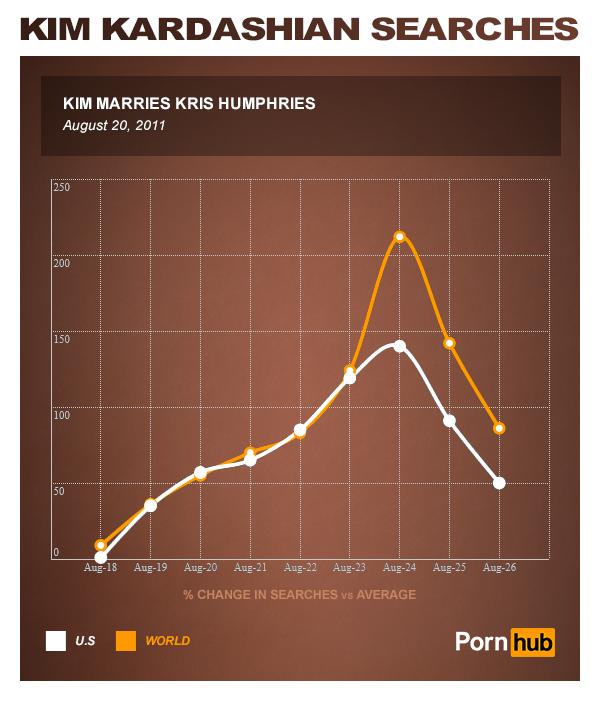 pornhub_kim_kardashian_marry_kris_humphries