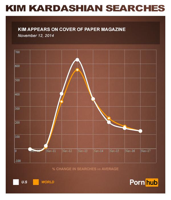 pornhub_kim_kardashian_paper_magazine_cover