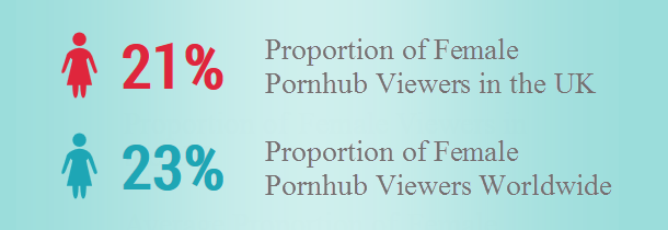 pornhub_uk_female_viewers2