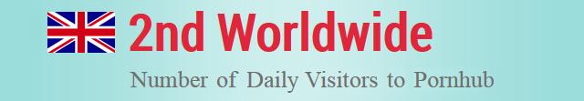 pornhub_uk_worldwide_rank2