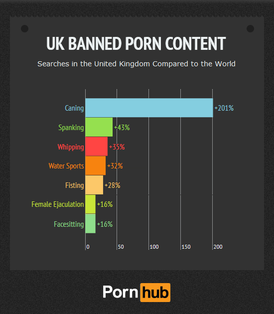 uk_banned_content_pornhub_searches_2