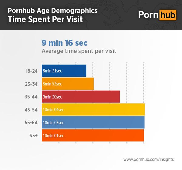 Зарубежные порно сайты pornhub
