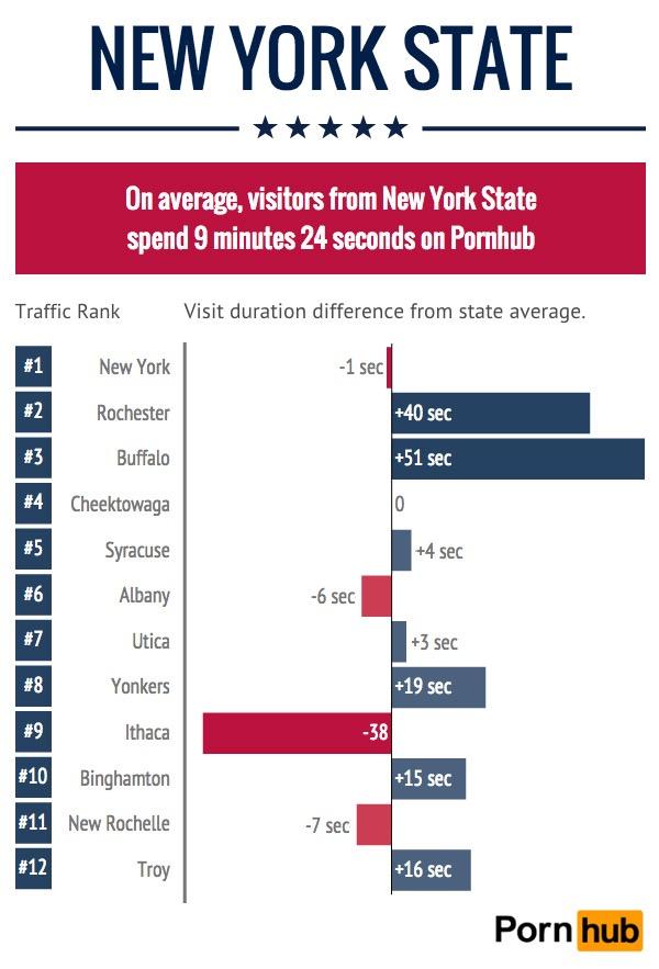 pornhub-insights-new-york-state-ranks (3)