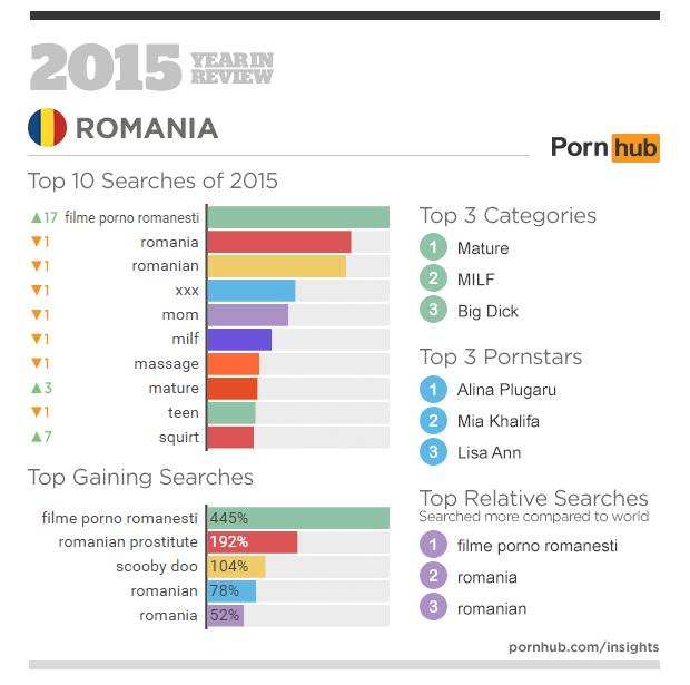 Крупнейшие мобильные порно сайты топ