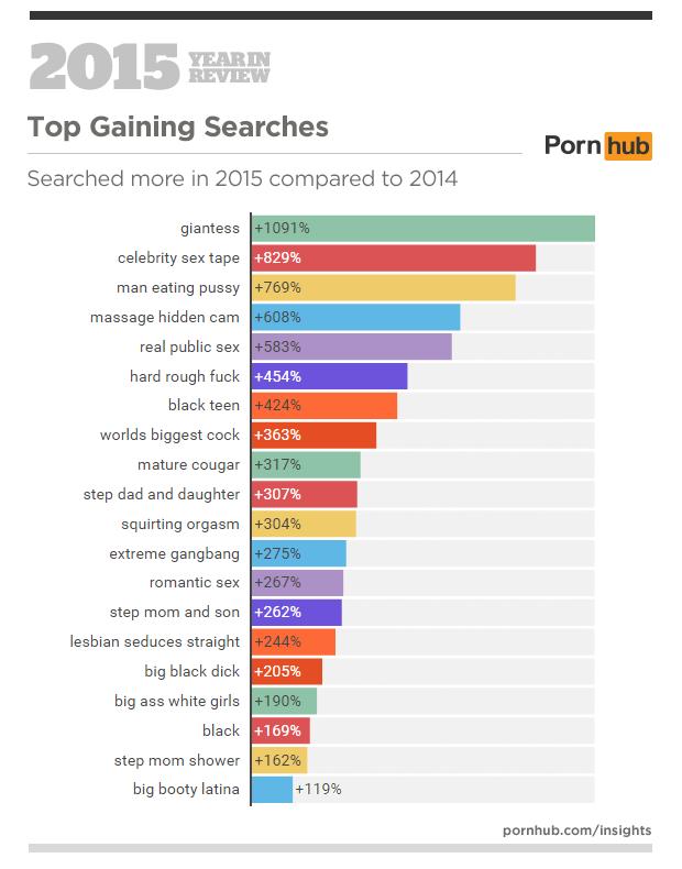 Лучый мобильный сайт порно поиск фото 672-834