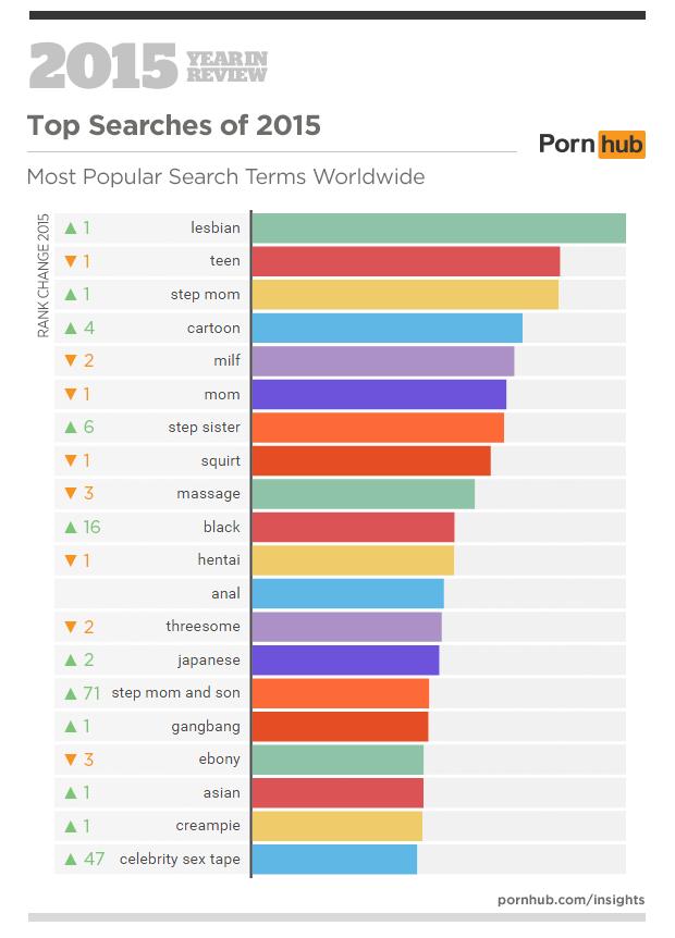 Лучый мобильный сайт порно поиск фото 672-631