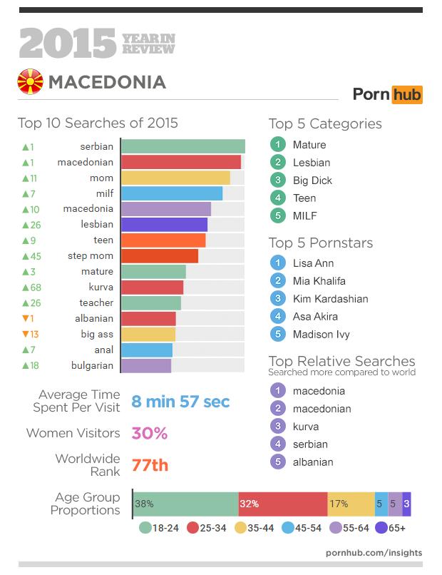Рейтинг порно актрис pornohub