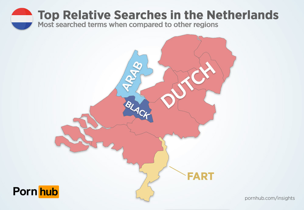 pornhub-netherlands-top-relative-searches
