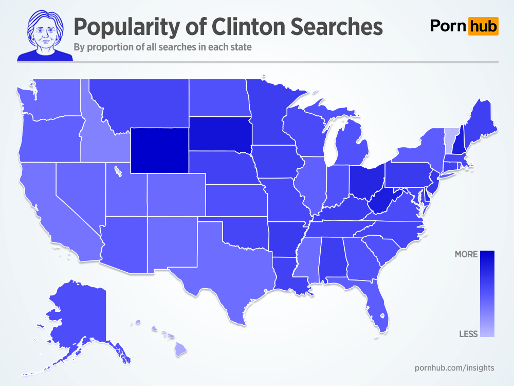 pornhub-insights-candidate-searches-clinton