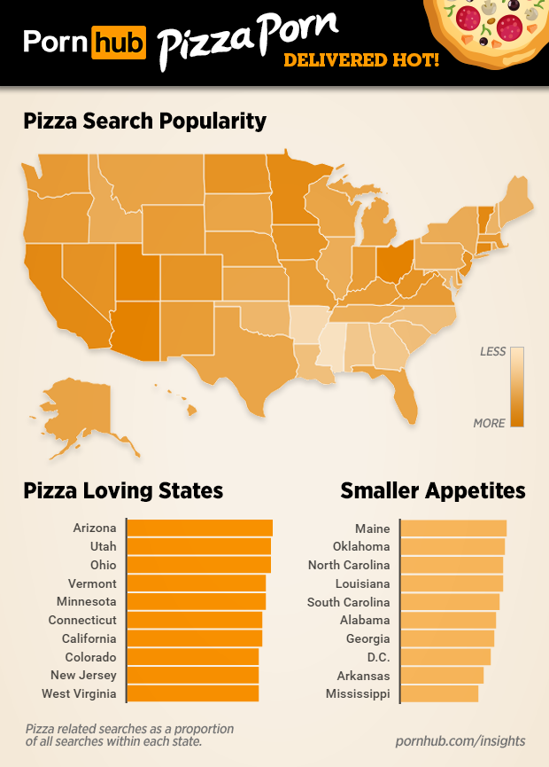 pornhub-insights-pizza-porn-united-states-heatmap