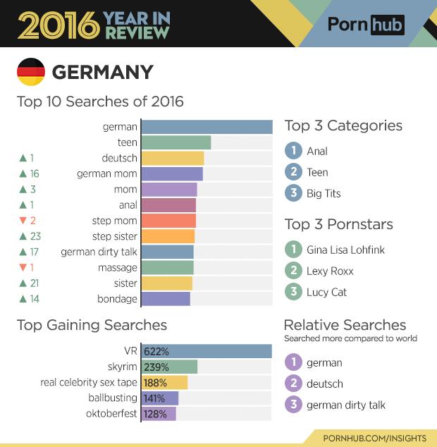 German dirtytalk porn