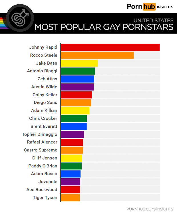 Gay Searches In The United States  Pornhub Insights-7761