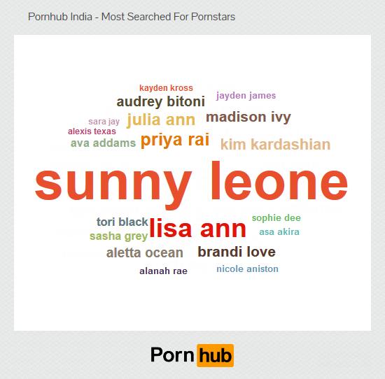 pornhub hindi