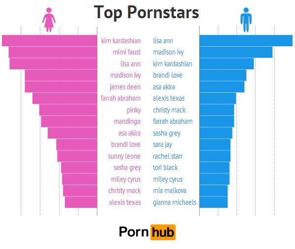 men.com pornhub