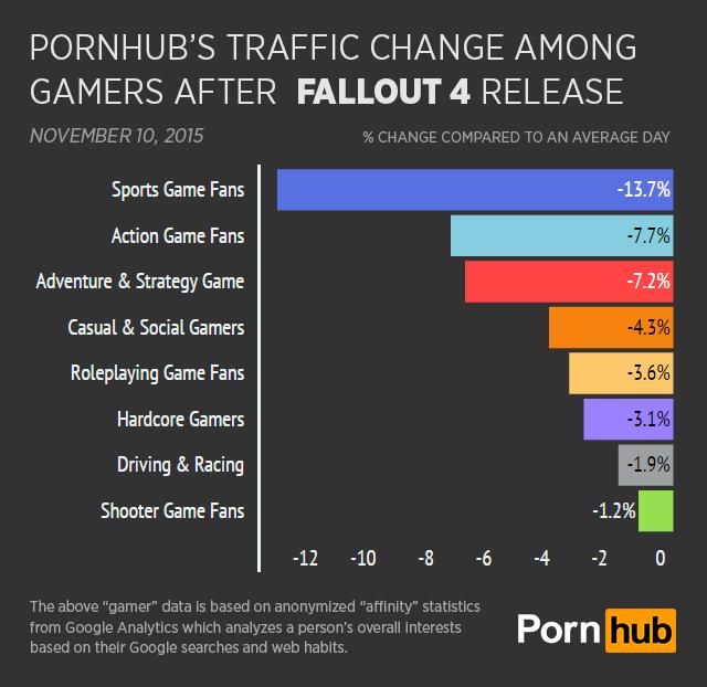 porn hub games