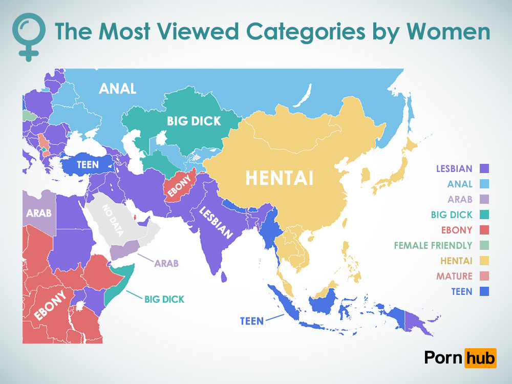 most popular porn categories