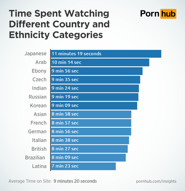 porn category sites