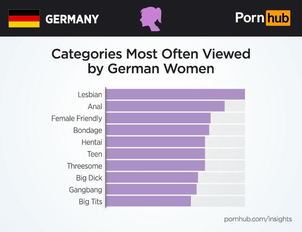 girl-friendly-porn