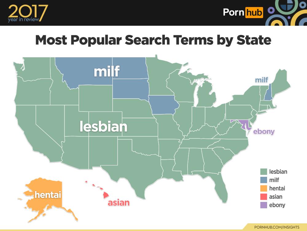 Most pornhub