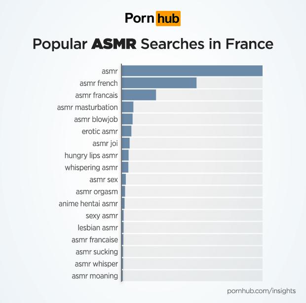 asmr pornhub